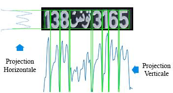 histograma de proyeccion de pixels