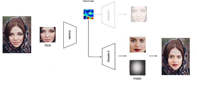 Mascara Deep FAke