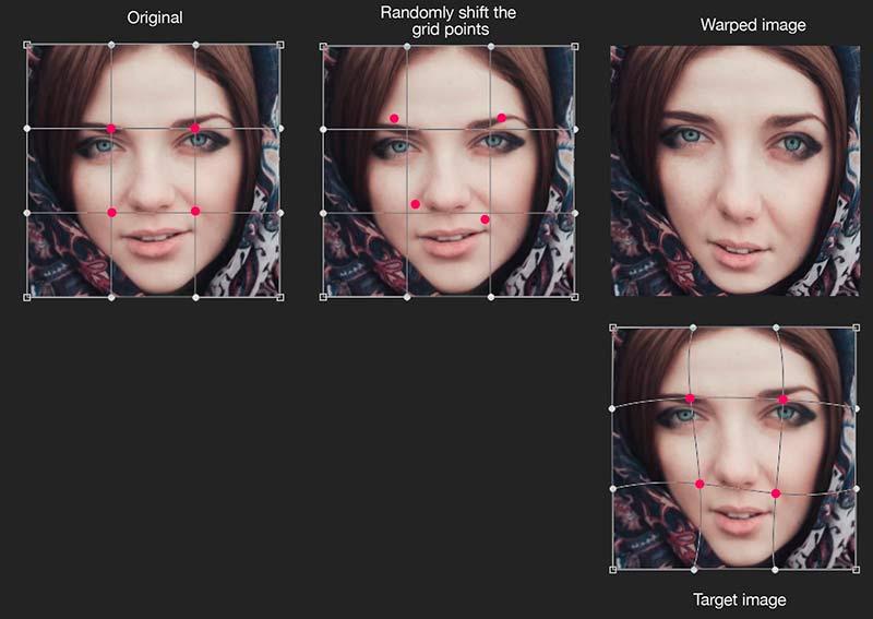 fotografía facial, seleccionamos puntos de cuadrícula de 5 × 5