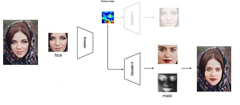 Mejorando la mascara